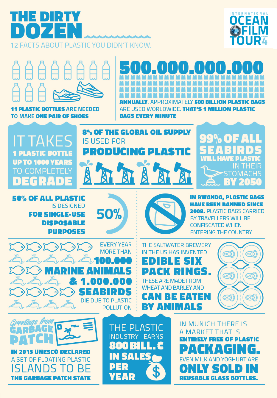 plastic bags pollution facts